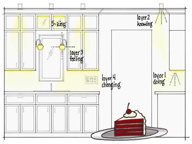 Kitchen Layers.jpg