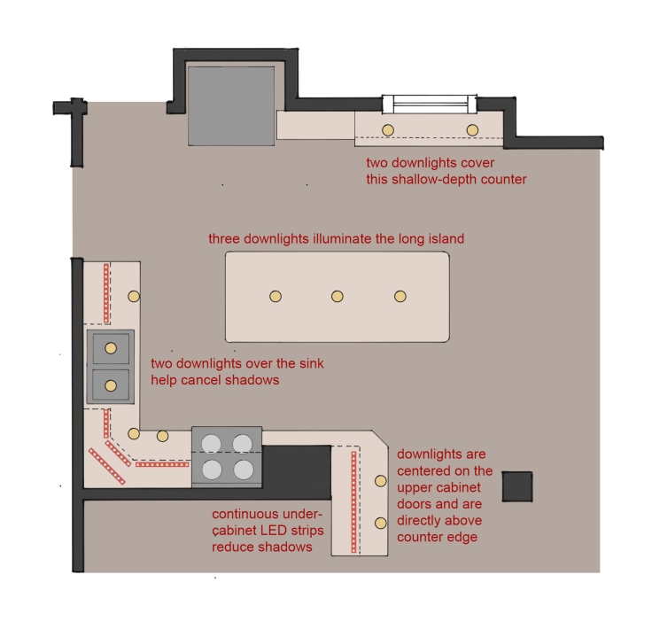 KitchenLayout_2_counters