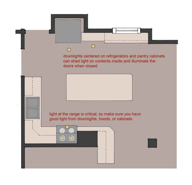 KitchenLayout_3_appliance