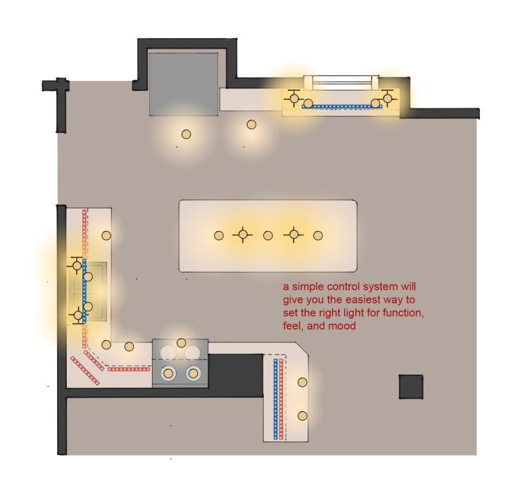 KitchenLayout_5_control