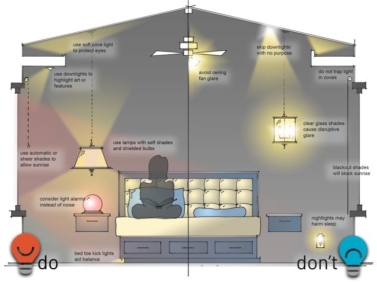 BedroomWarfel